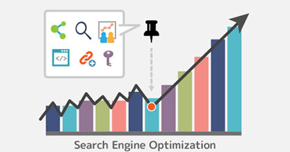 SEO対策とはGoogleやYahoo!などの検索エンジンでキーワードが検索された場合に、自サイトが上位に表示させる技術です。弊社ではあらゆる技術を駆使し、お客様のWEBサイト(ホームページ)を検索結果の上位に表示させることにより、アクセス数を増やし、利益を最大化します。「SEOのメリット」・広告ではないためコストが抑えられる。無料で施策ができる。・検索結果によりランキング上位に表示されると低コストで安定した集客が見込める。・検索行動からの集客となるため成果に結びつきやすく、コンバージョン率が高いユーザーの流入が得られる。